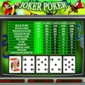 How to Play Joker Video Poker